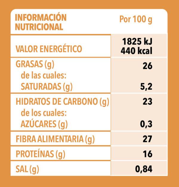 Chia150g Info Nutri