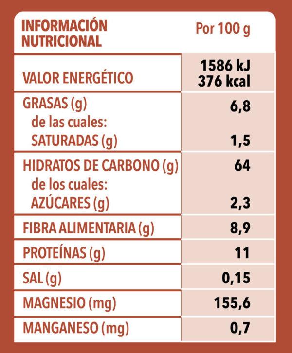 Quinoa Roja150g Info Nutri