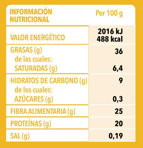 Semillas Lino150g Info Nutri