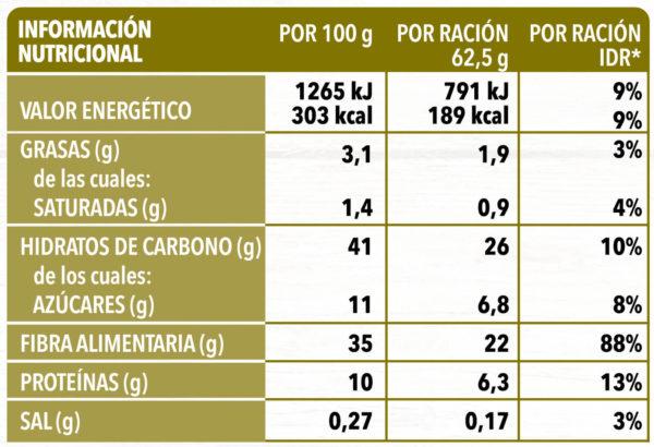 Tn Quinoa Tricolor