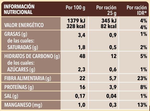 Tn Sopa Quinoa